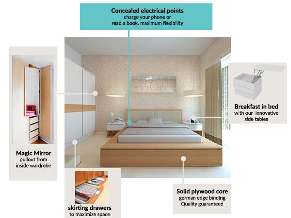 bedroominnovation